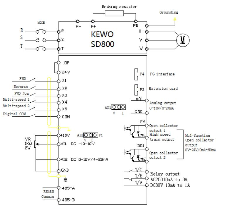 This sd800 sealed frequency inverter is enhanced version of ad800 sd800 sealed frequency inverter external and installation dimension asfbconference2016 Gallery