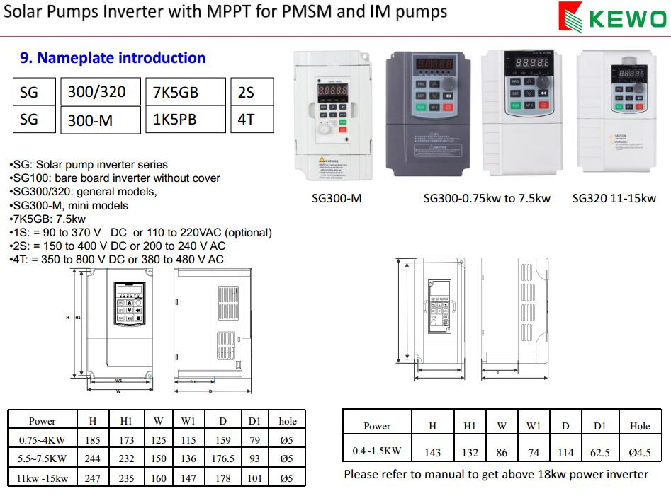 kewo solar pump inverter system introduction including the